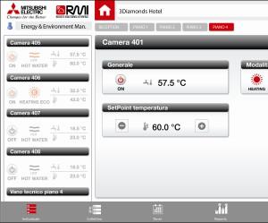 Gestione climatizzazione di un hotel mediante piattaforma RMI
