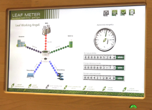 UNA SCHERMATA del software presso Loccioni per monitorare la micro grid.