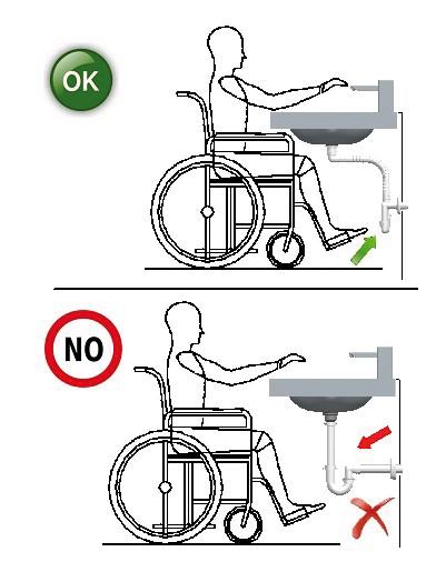 Sifoni in polipropilene per lavabo disabili gt il - Maniglie per disabili bagno ...