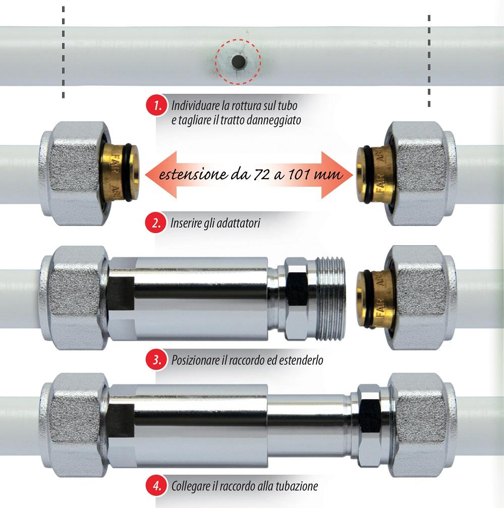 Giunto di riparazione per tubi gt il giornale del for Scaldacqua flessibile a tubi di rame