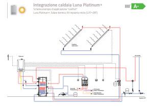 LunaPlatinum+_schema con solare_mod