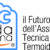 Incremento dell'efficienza con il gestionale all inclusive ADAclima